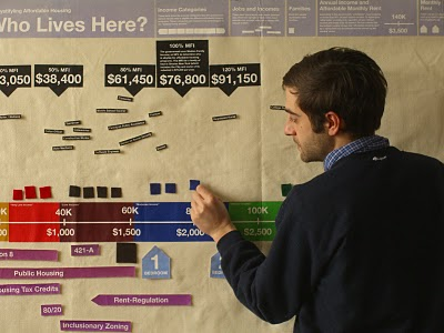 The Affordable Housing Toolkit from 2010 was designed Glen Cummings, MTWTF. CUP staff member John Mangin explains the educational felt chart. via  polis
